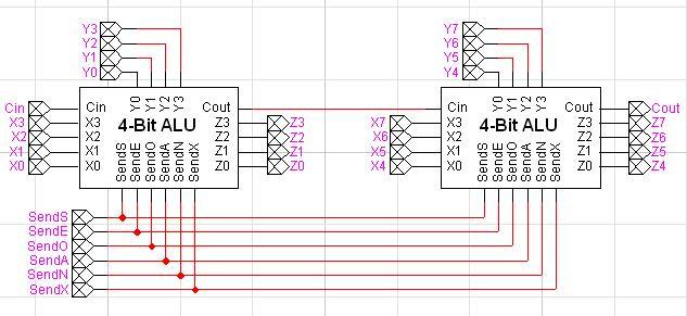 8 bit alu design wiring diagrams wiring diagram schemes for 1 bit alu truth table
